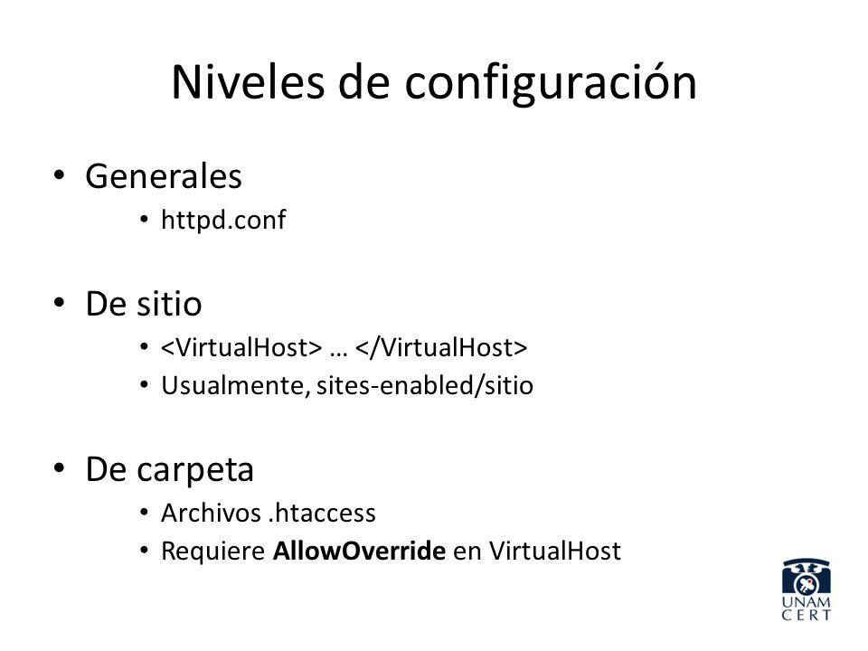 Niveles de configuración