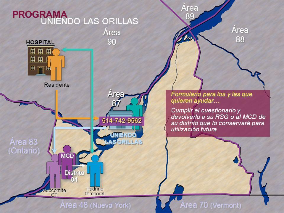 PROGRAMA UNIENDO LAS ORILLAS Área 89 Área 88 Área 90 Área 87 Área 83