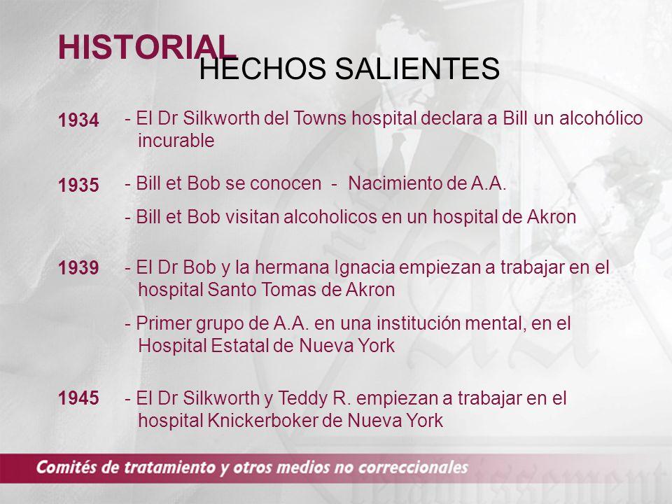 HISTORIAL HECHOS SALIENTES 1934