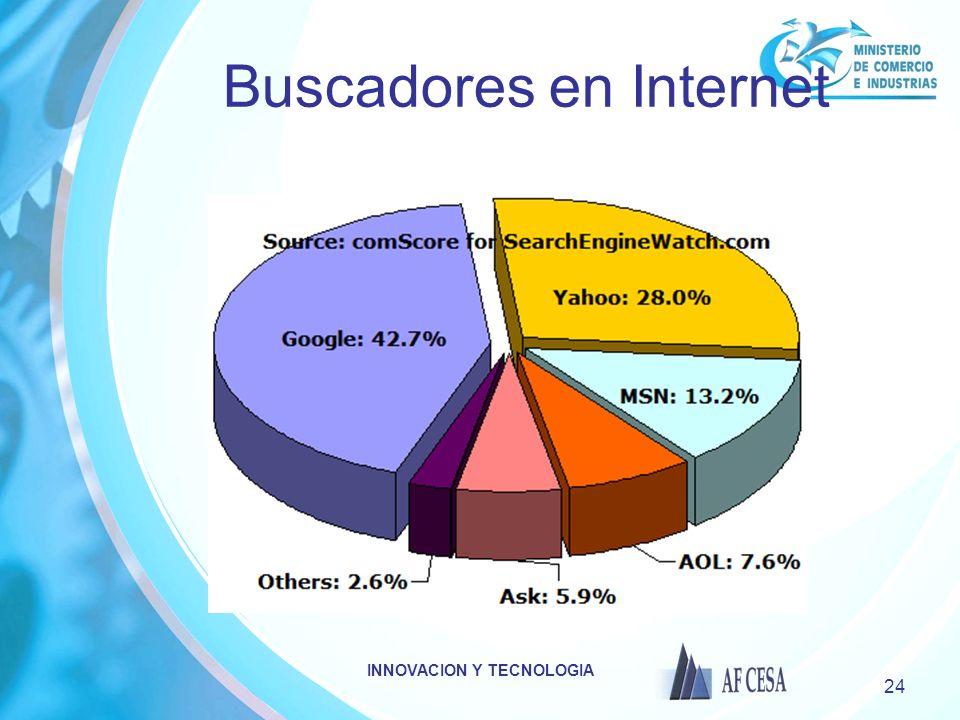 Buscadores en Internet