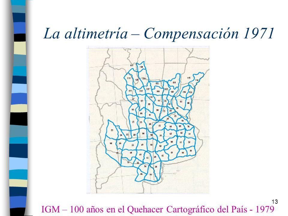 La altimetría – Compensación 1971