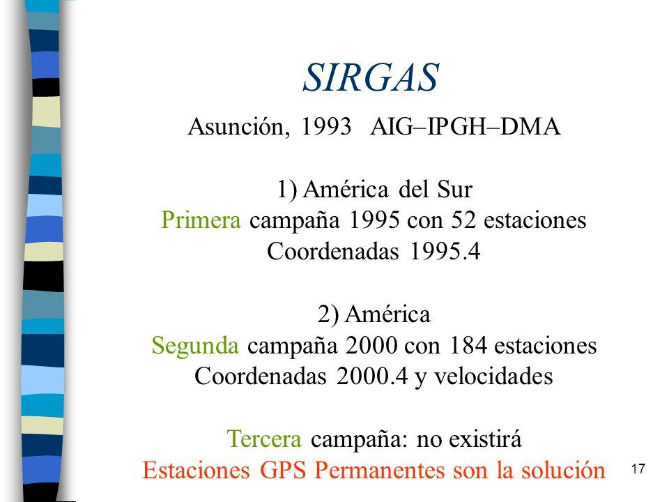 SIRGAS Asunción, 1993 AIG–IPGH–DMA 1) América del Sur