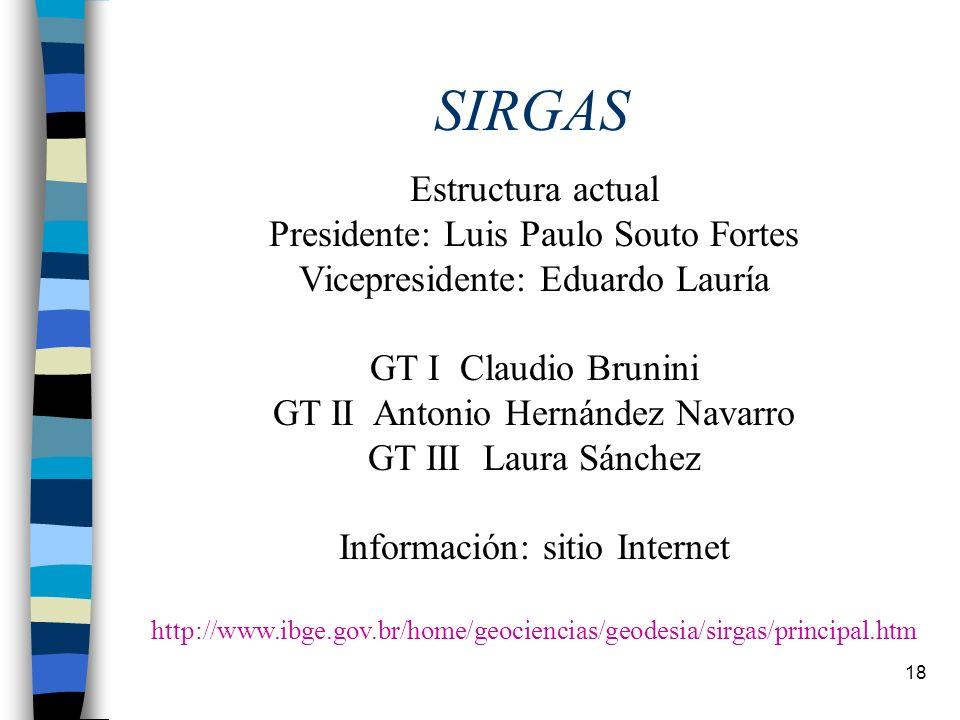SIRGAS Estructura actual Presidente: Luis Paulo Souto Fortes