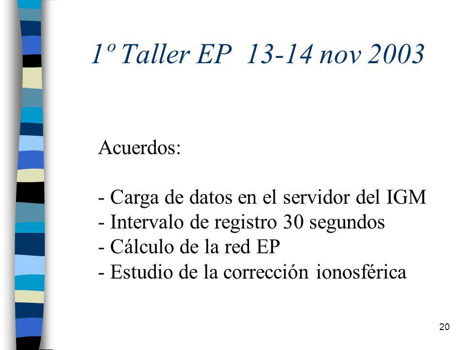 1º Taller EP 13-14 nov 2003 Acuerdos: