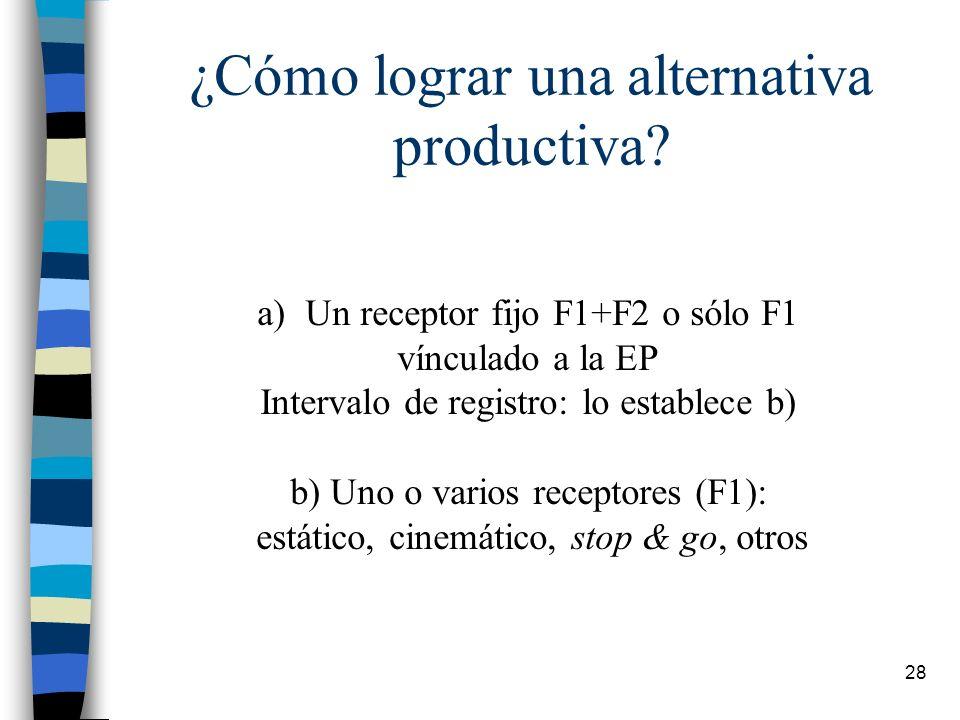 ¿Cómo lograr una alternativa productiva