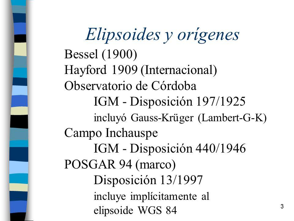 Elipsoides y orígenes Bessel (1900) Hayford 1909 (Internacional)