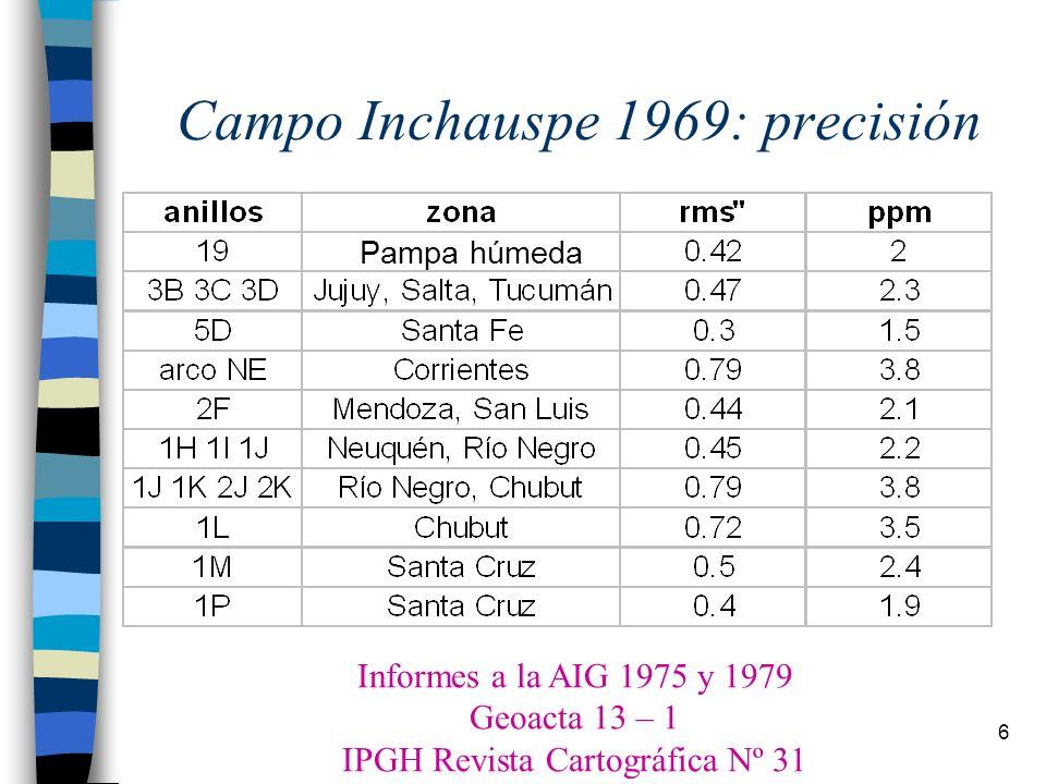 Campo Inchauspe 1969: precisión