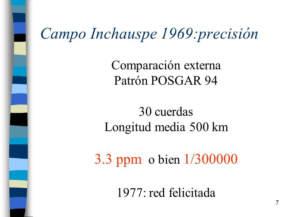 Campo Inchauspe 1969:precisión