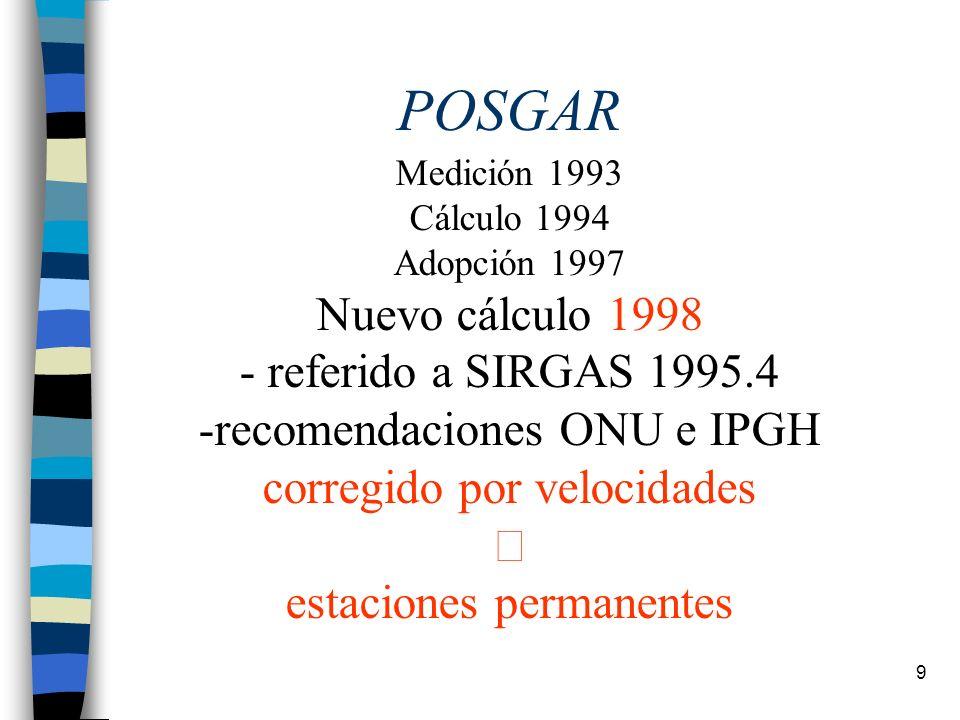 POSGAR Nuevo cálculo 1998 - referido a SIRGAS 1995.4