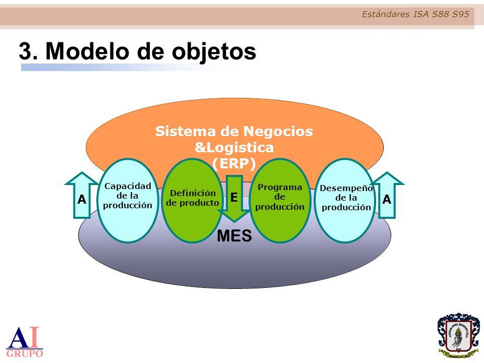 3. Modelo de objetos MES Sistema de Negocios &Logistica (ERP) E A