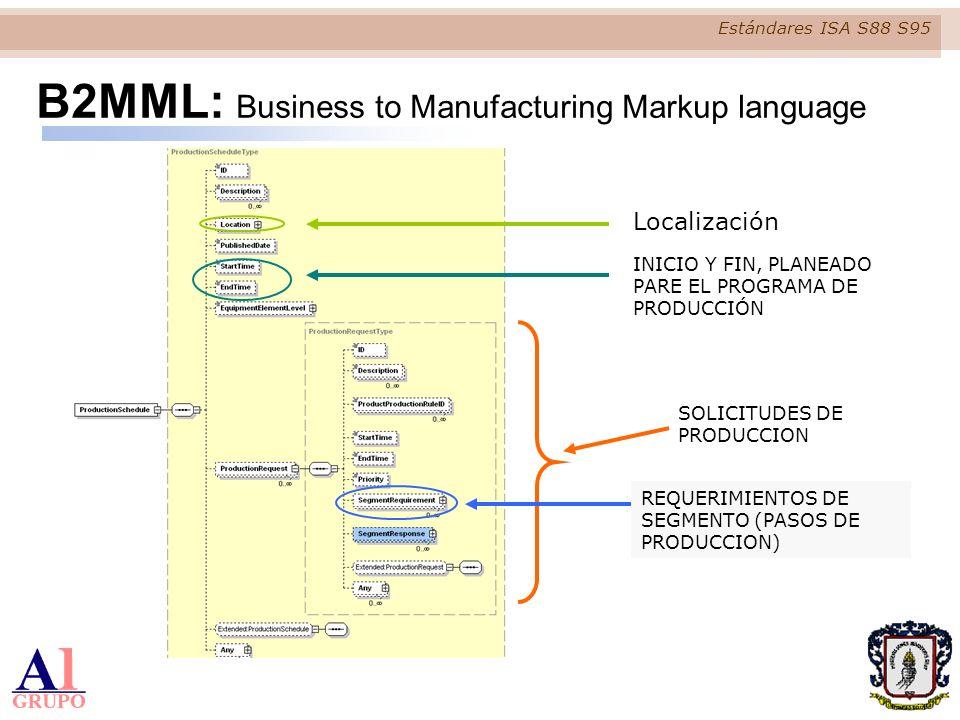 B2MML: Business to Manufacturing Markup language