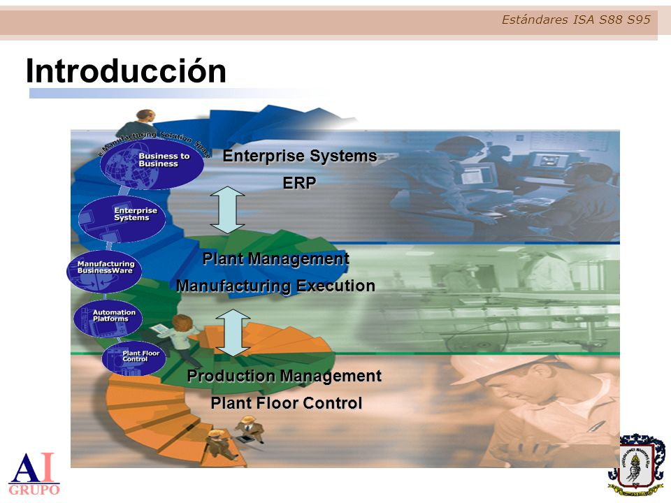 Production Management Manufacturing Execution