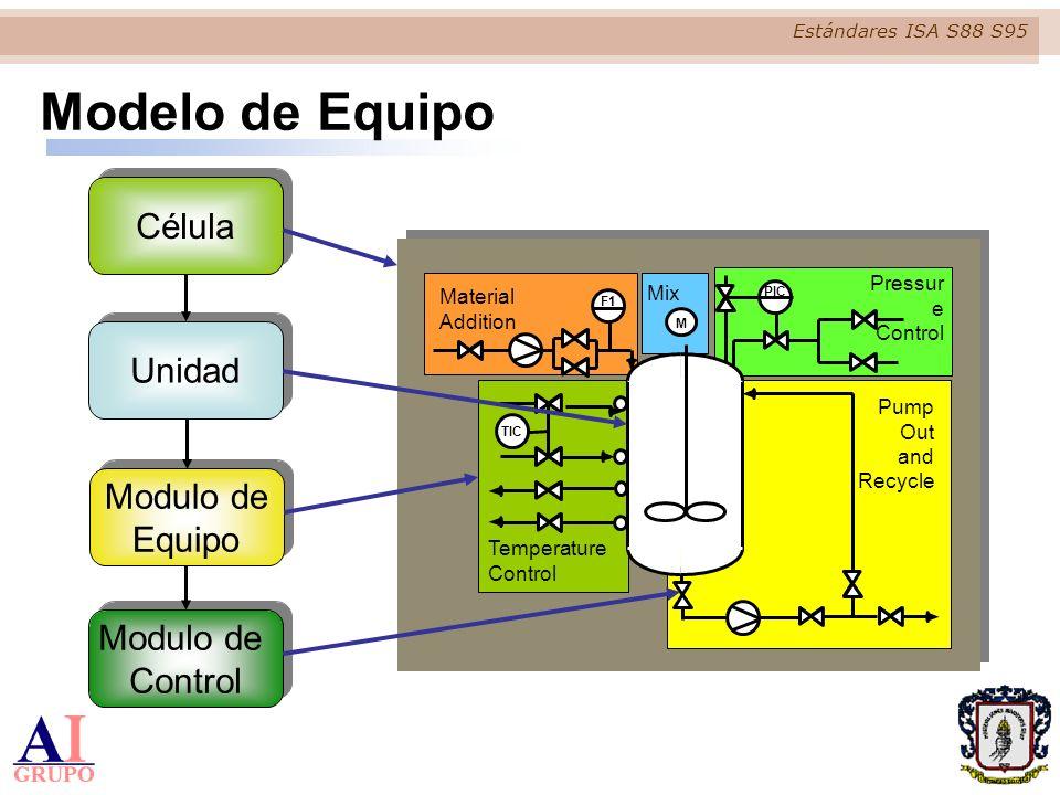 Modelo de Equipo Célula Unidad Modulo de Equipo Modulo de Control
