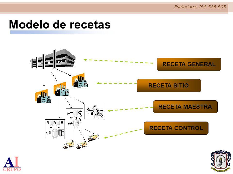 Modelo de recetas RECETA GENERAL RECETA SITIO RECETA MAESTRA