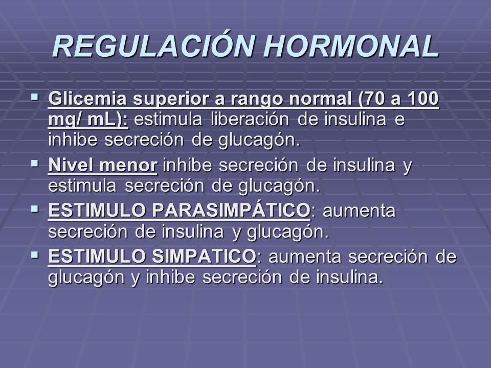 REGULACIÓN HORMONAL Glicemia superior a rango normal (70 a 100 mg/ mL): estimula liberación de insulina e inhibe secreción de glucagón.