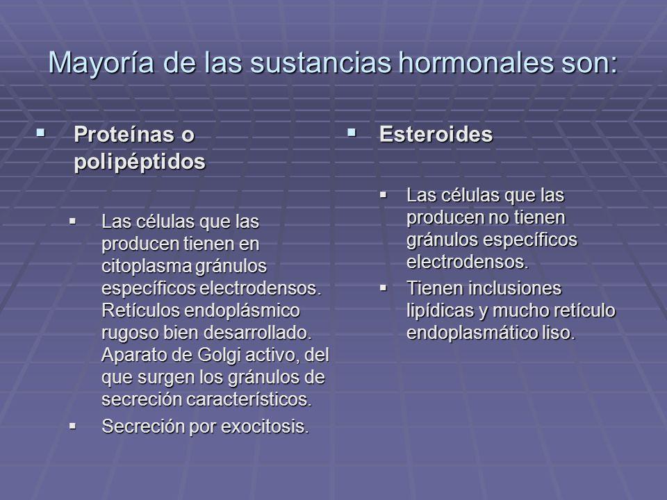 Mayoría de las sustancias hormonales son: