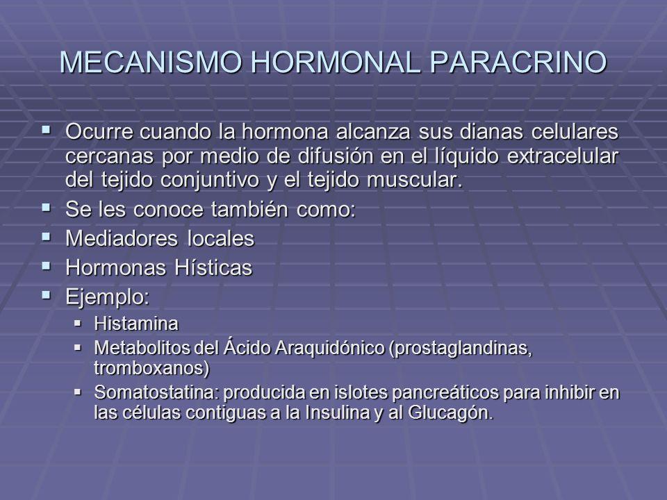 MECANISMO HORMONAL PARACRINO