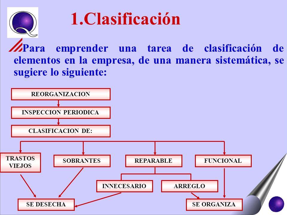 1.ClasificaciónPara emprender una tarea de clasificación de elementos en la empresa, de una manera sistemática, se sugiere lo siguiente: