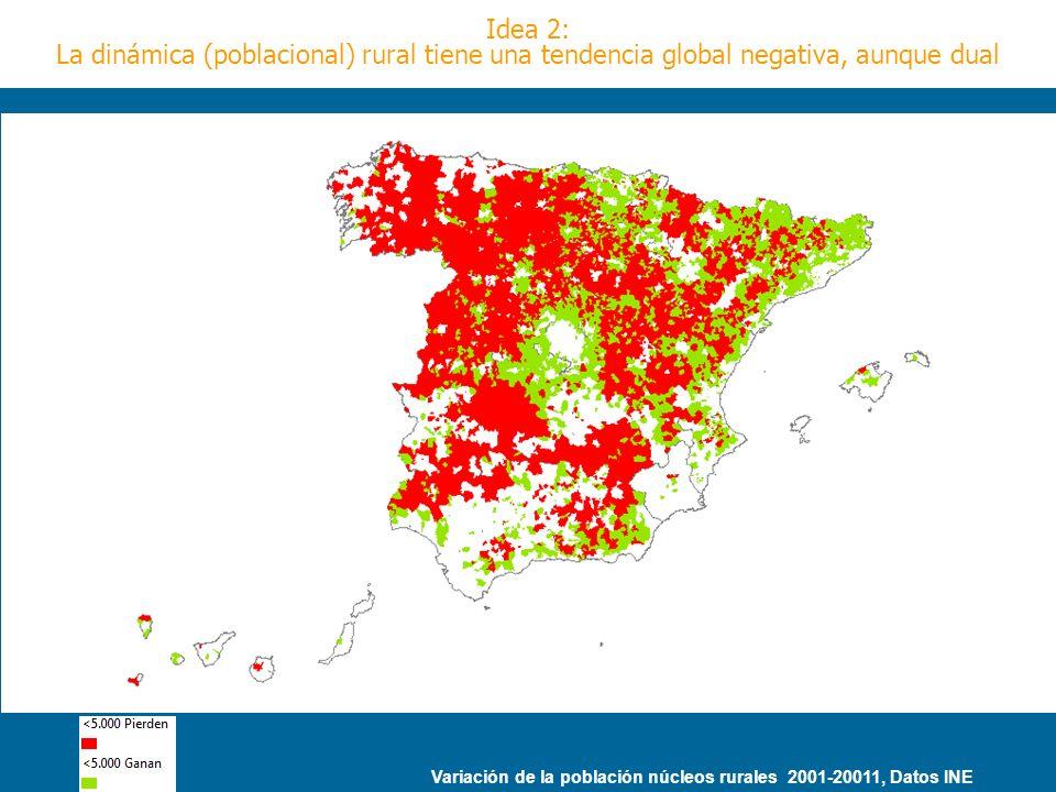 Variación de la población núcleos rurales 2001-20011, Datos INE
