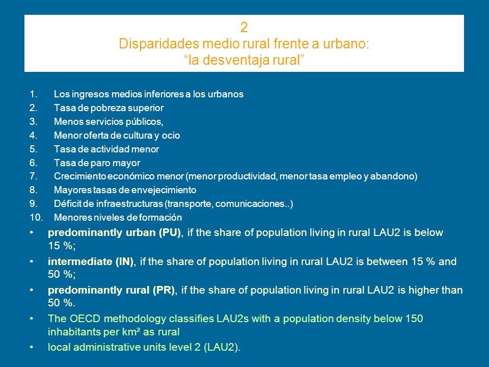 2 Disparidades medio rural frente a urbano: la desventaja rural