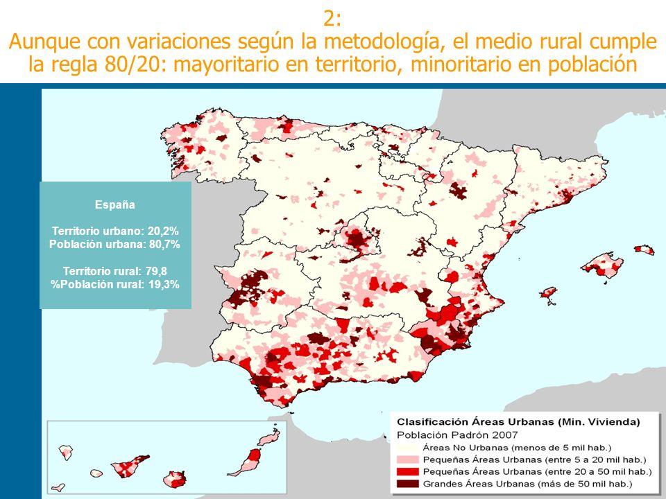 2: Aunque con variaciones según la metodología, el medio rural cumple la regla 80/20: mayoritario en territorio, minoritario en población