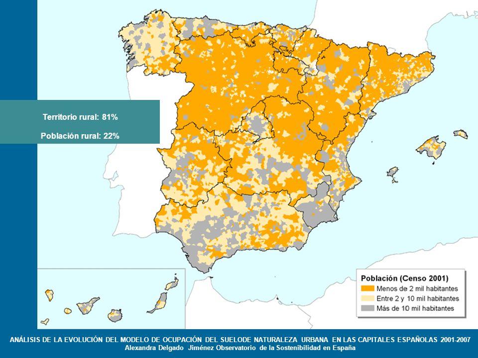 Alexandra Delgado Jiménez Observatorio de la Sostenibilidad en España