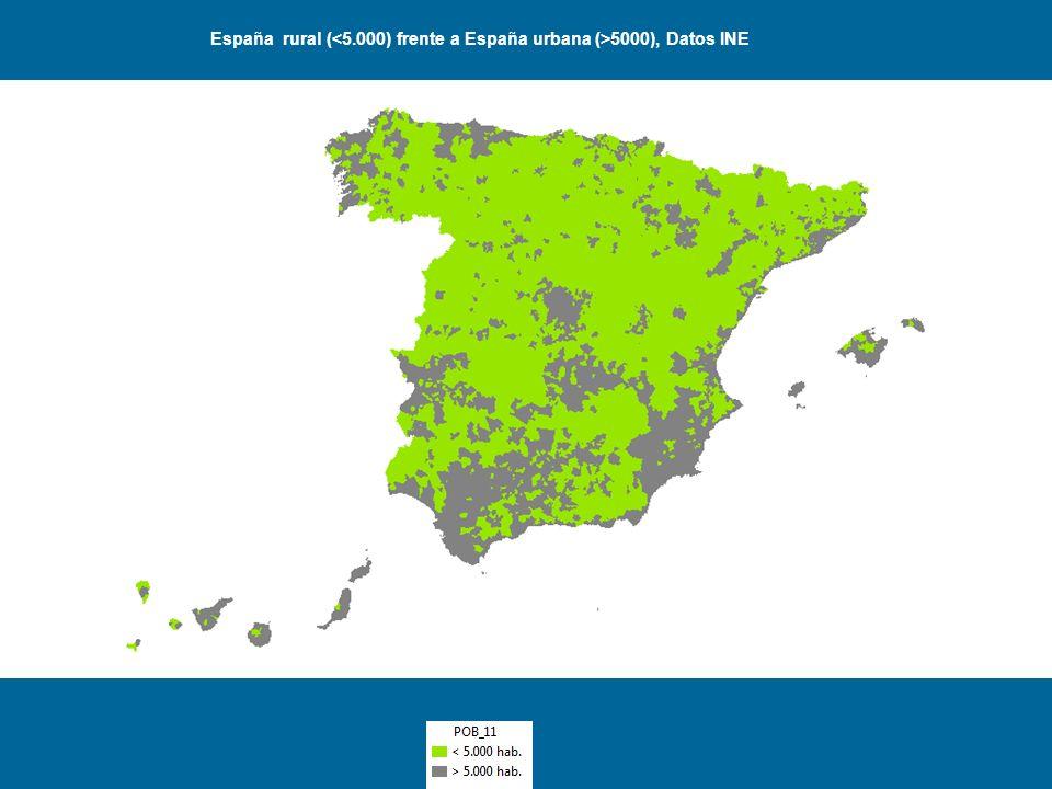 España rural (<5.000) frente a España urbana (>5000), Datos INE