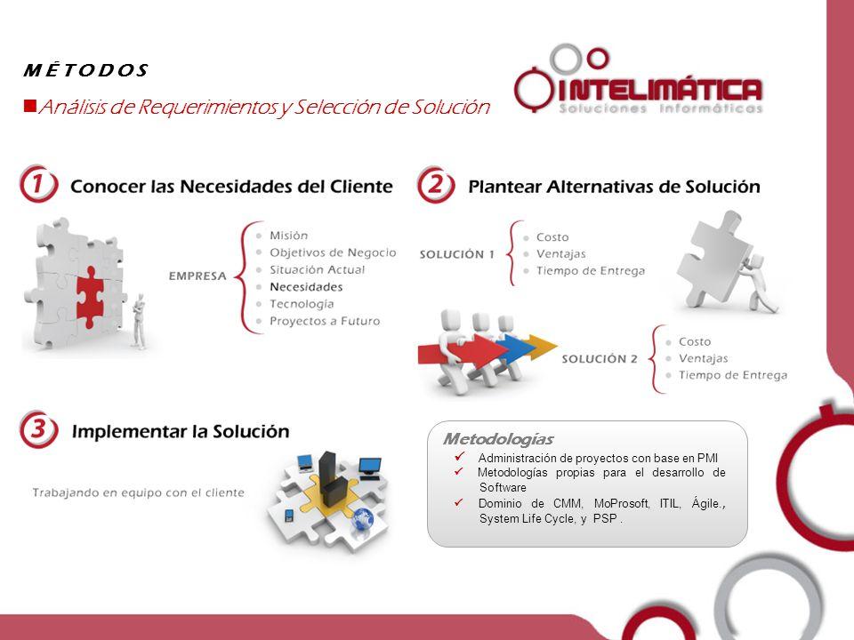 Empresa Análisis de Requerimientos y Selección de Solución MÉTODOS