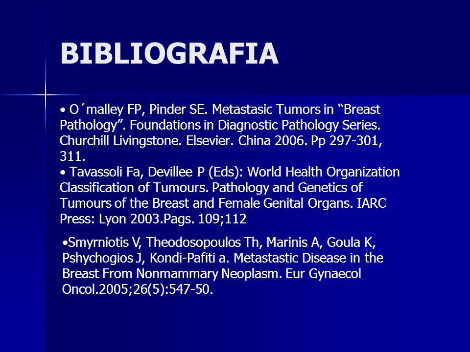 BIBLIOGRAFIA • O´malley FP, Pinder SE. Metastasic Tumors in Breast