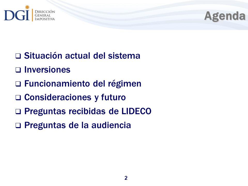 Agenda Situación actual del sistema Inversiones