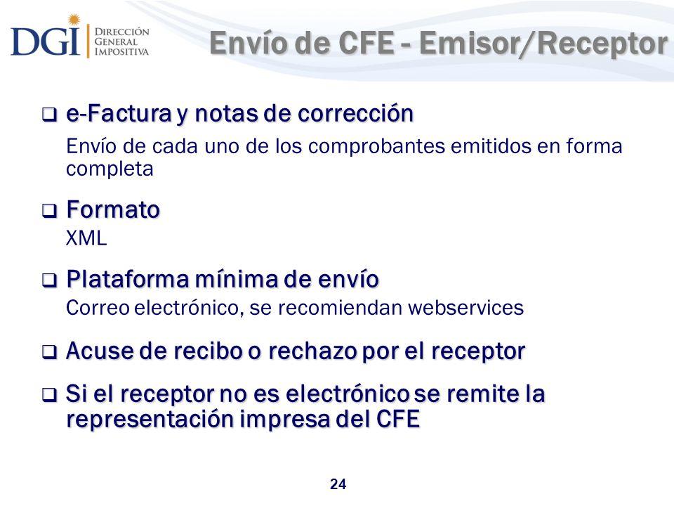 Envío de CFE - Emisor/Receptor