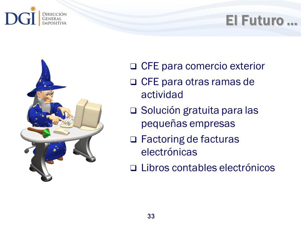 El Futuro … CFE para comercio exterior