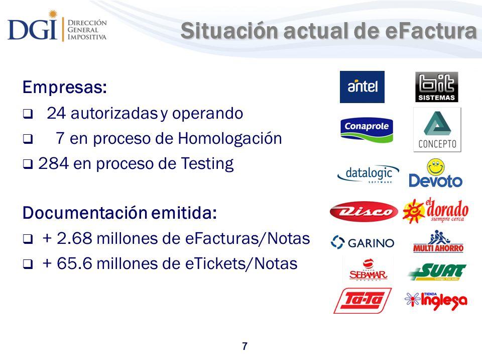 Situación actual de eFactura