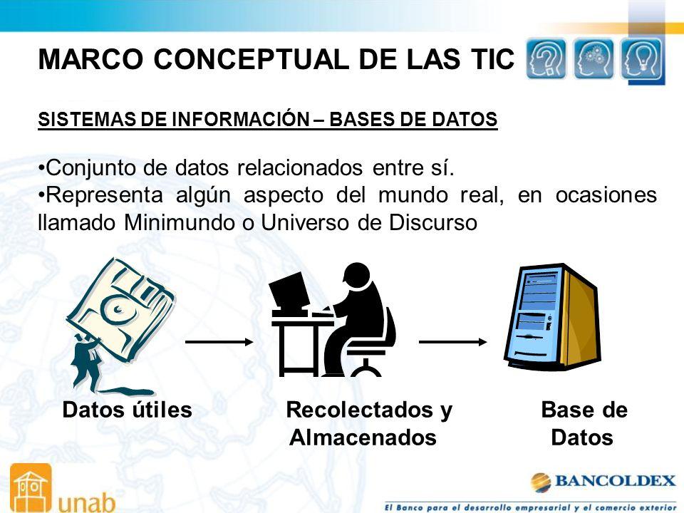 Datos útiles Recolectados y Base de