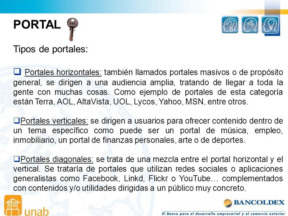 PORTAL Tipos de portales: