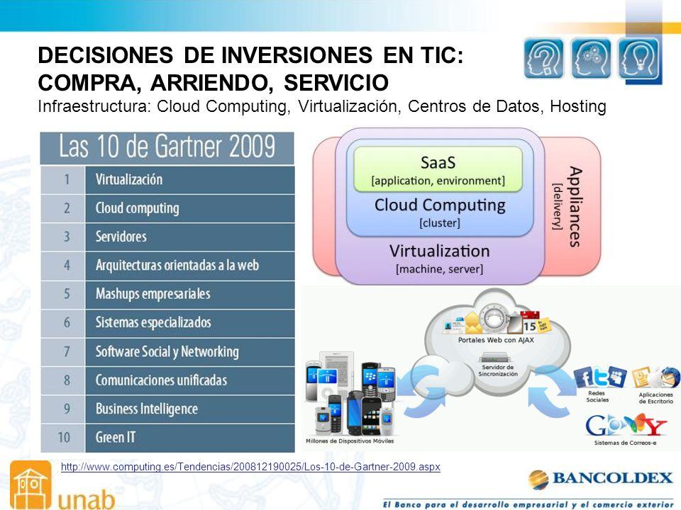 DECISIONES DE INVERSIONES EN TIC: COMPRA, ARRIENDO, SERVICIO
