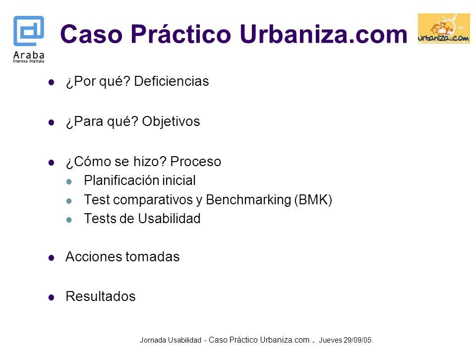 Caso Práctico Urbaniza.com