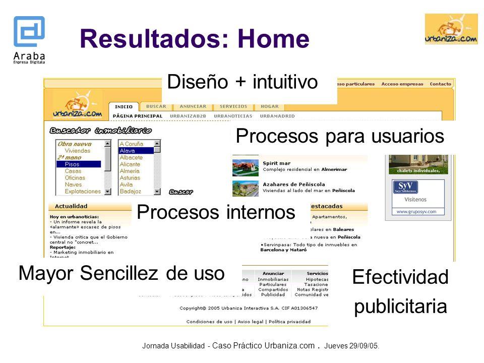 Resultados: Home Diseño + intuitivo Procesos para usuarios