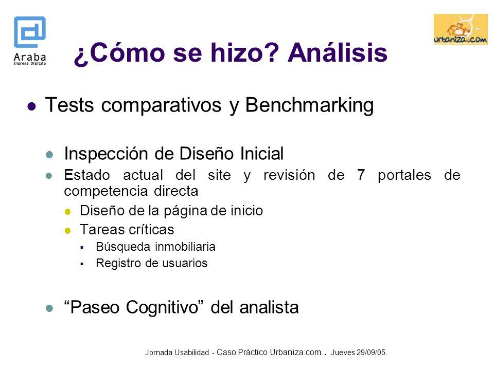 ¿Cómo se hizo Análisis Tests comparativos y Benchmarking