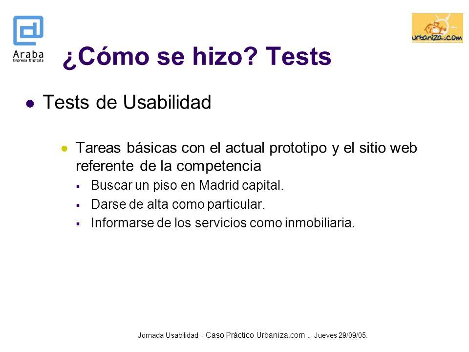 ¿Cómo se hizo Tests Tests de Usabilidad