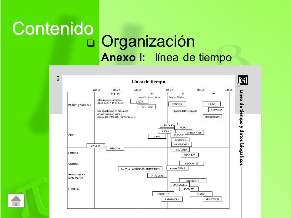 Contenido Organización Anexo I: línea de tiempo