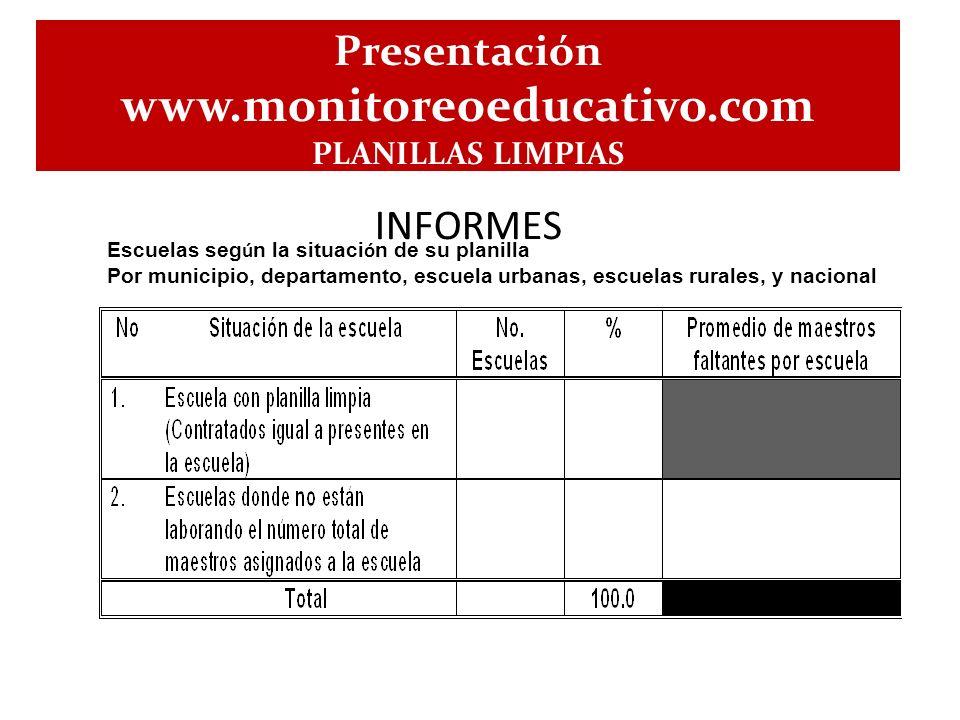 www.monitoreoeducativo.com Presentación INFORMES PLANILLAS LIMPIAS