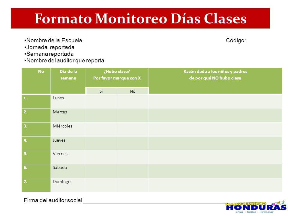 Formato Monitoreo Días Clases Razón dada a los niños y padres
