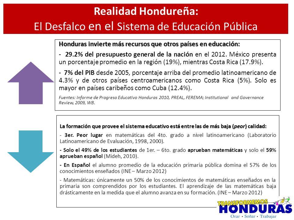 Realidad Hondureña: El Desfalco en el Sistema de Educación Pública