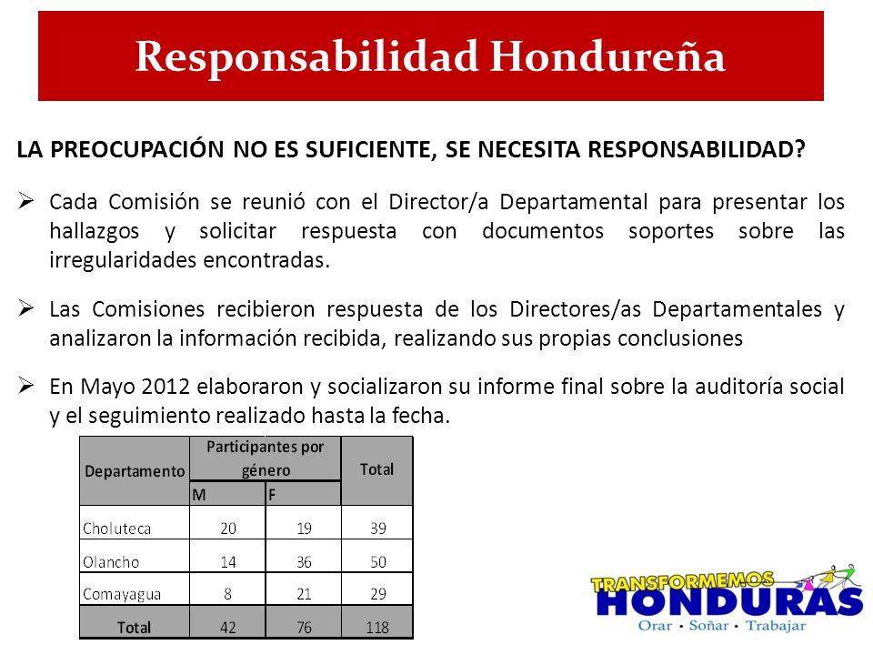 Responsabilidad Hondureña