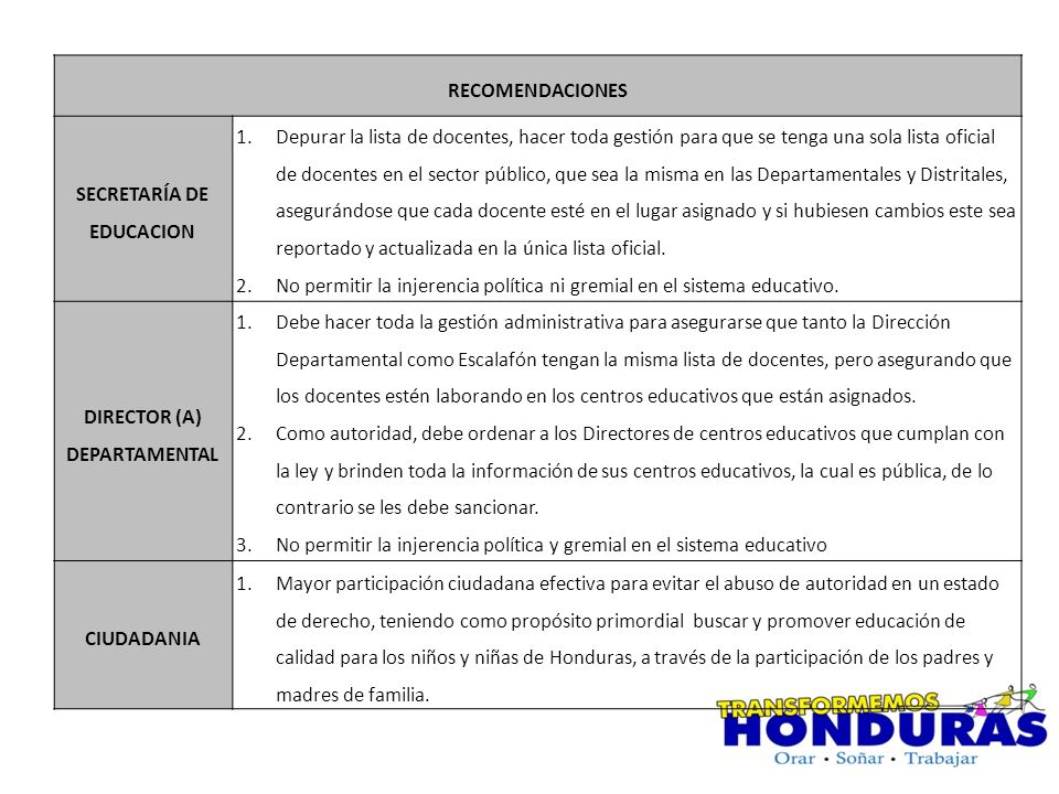 SECRETARÍA DE EDUCACION DIRECTOR (A) DEPARTAMENTAL