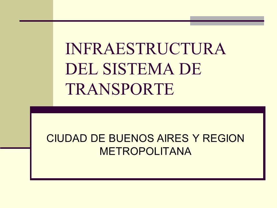 INFRAESTRUCTURA DEL SISTEMA DE TRANSPORTE