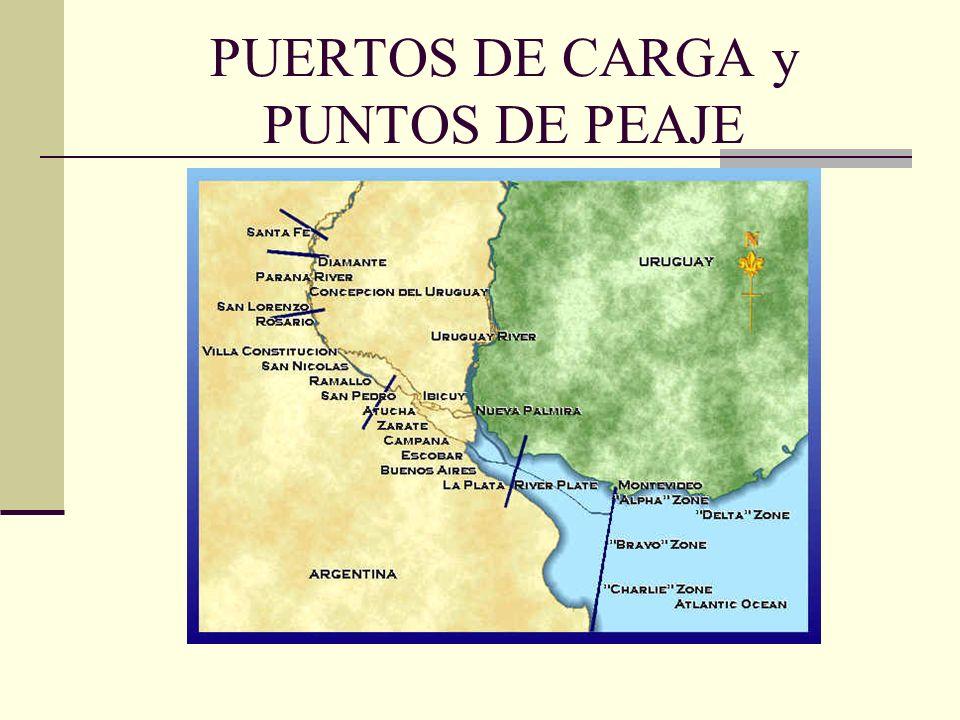 PUERTOS DE CARGA y PUNTOS DE PEAJE