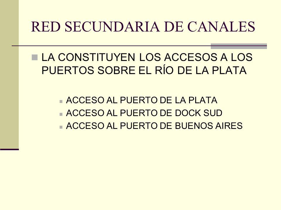 RED SECUNDARIA DE CANALES