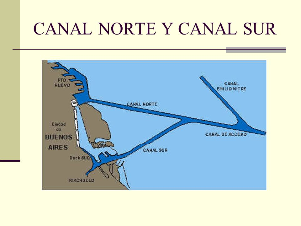 CANAL NORTE Y CANAL SUR